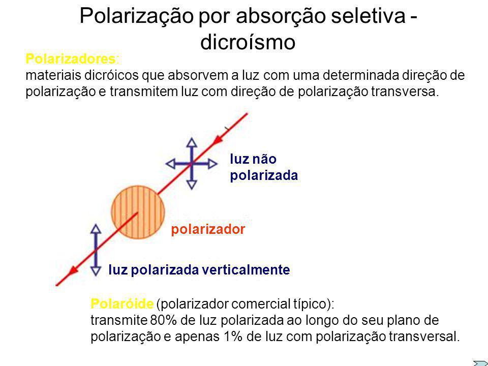 Polarização por absorção seletiva - dicroísmo