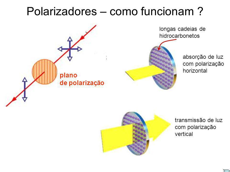 Polarizadores – como funcionam