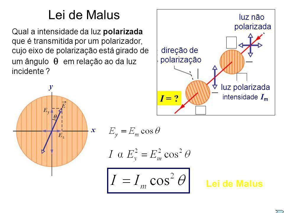Lei de Malus I = Lei de Malus luz não polarizada