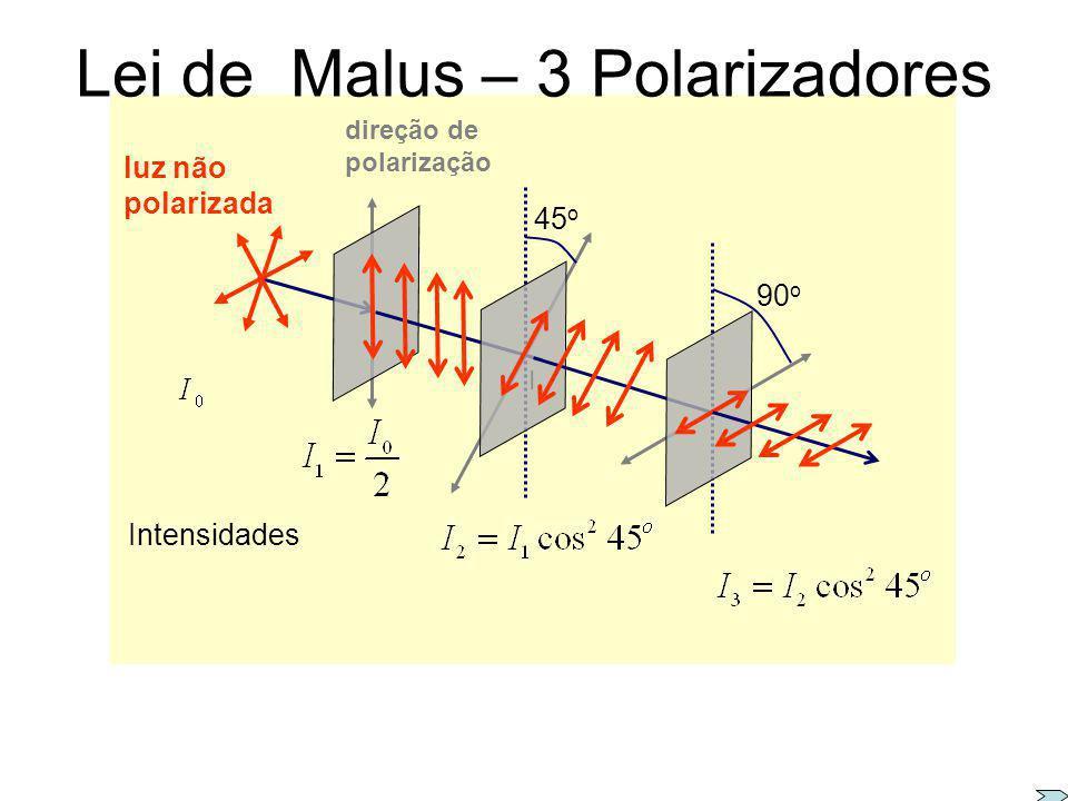 Lei de Malus – 3 Polarizadores