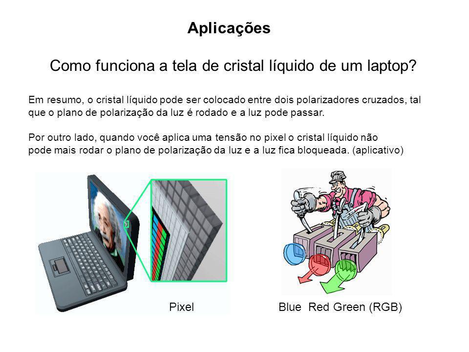 Como funciona a tela de cristal líquido de um laptop