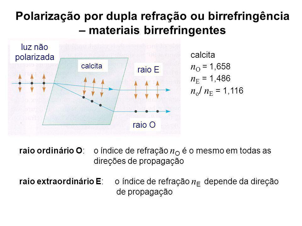 Polarização por dupla refração ou birrefringência – materiais birrefringentes