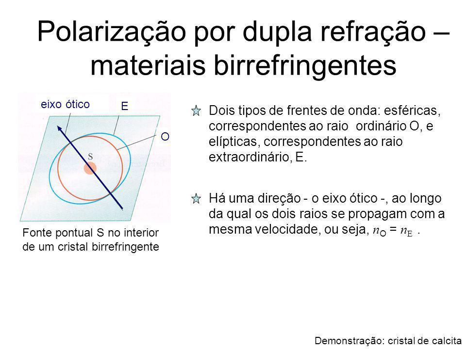 Polarização por dupla refração – materiais birrefringentes