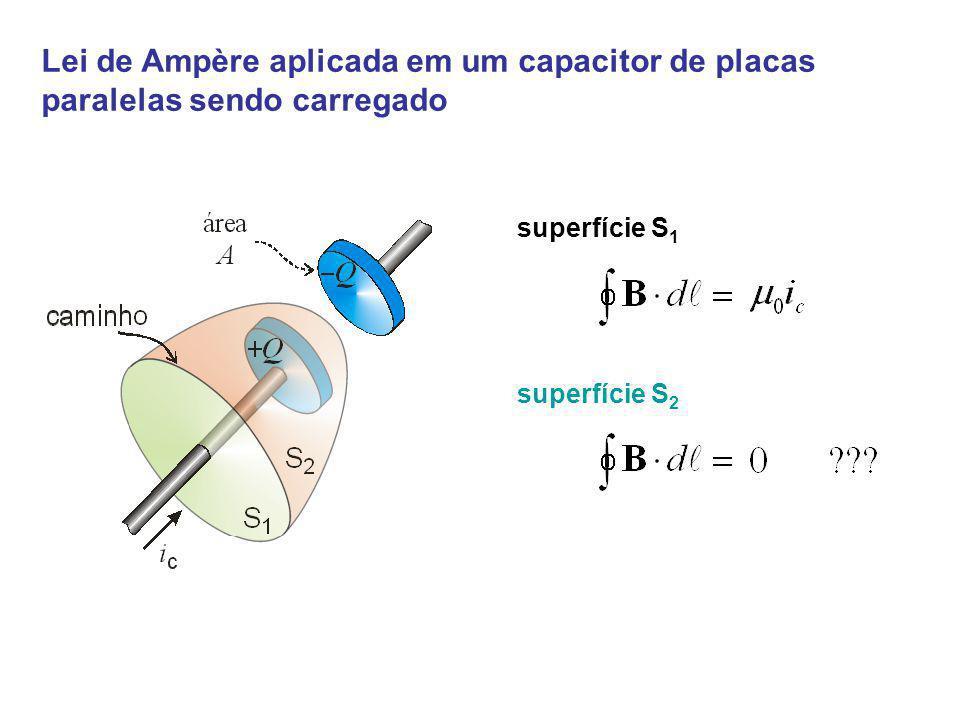 Lei de Ampère aplicada em um capacitor de placas paralelas sendo carregado