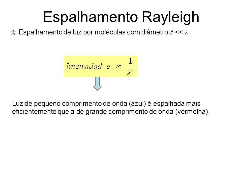 Espalhamento Rayleigh