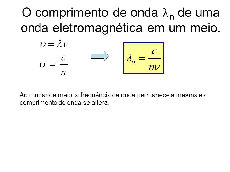 O comprimento de onda n de uma onda eletromagnética em um meio.