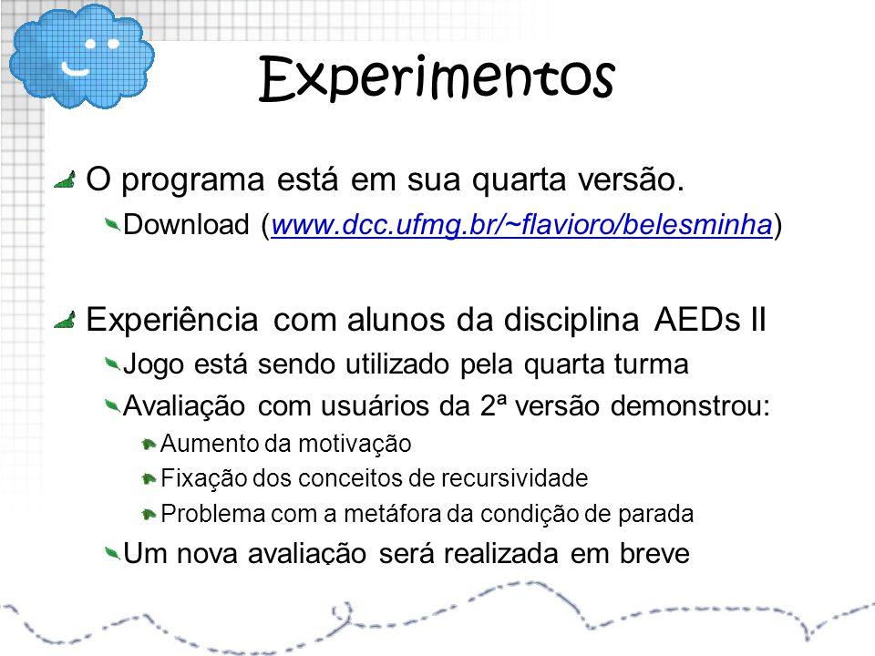 Experimentos O programa está em sua quarta versão.