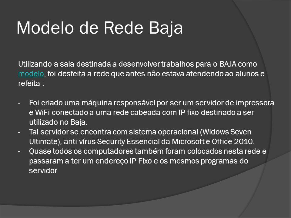 Modelo de Rede Baja