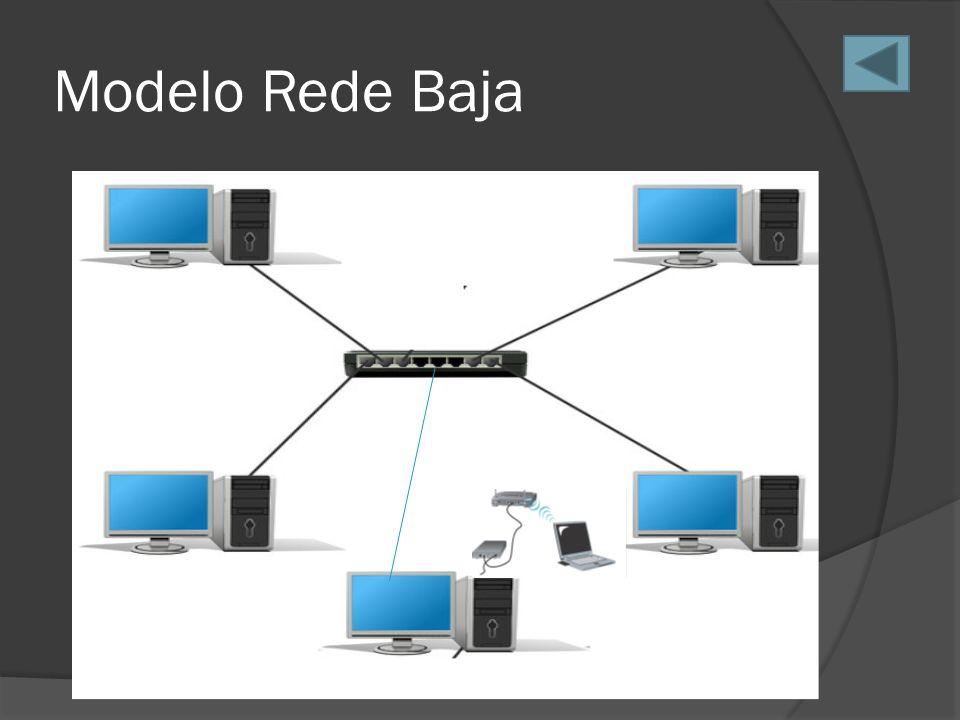 Modelo Rede Baja