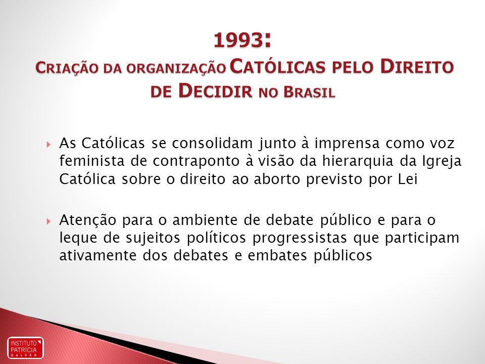 1993: Criação da organização Católicas pelo Direito de Decidir no Brasil