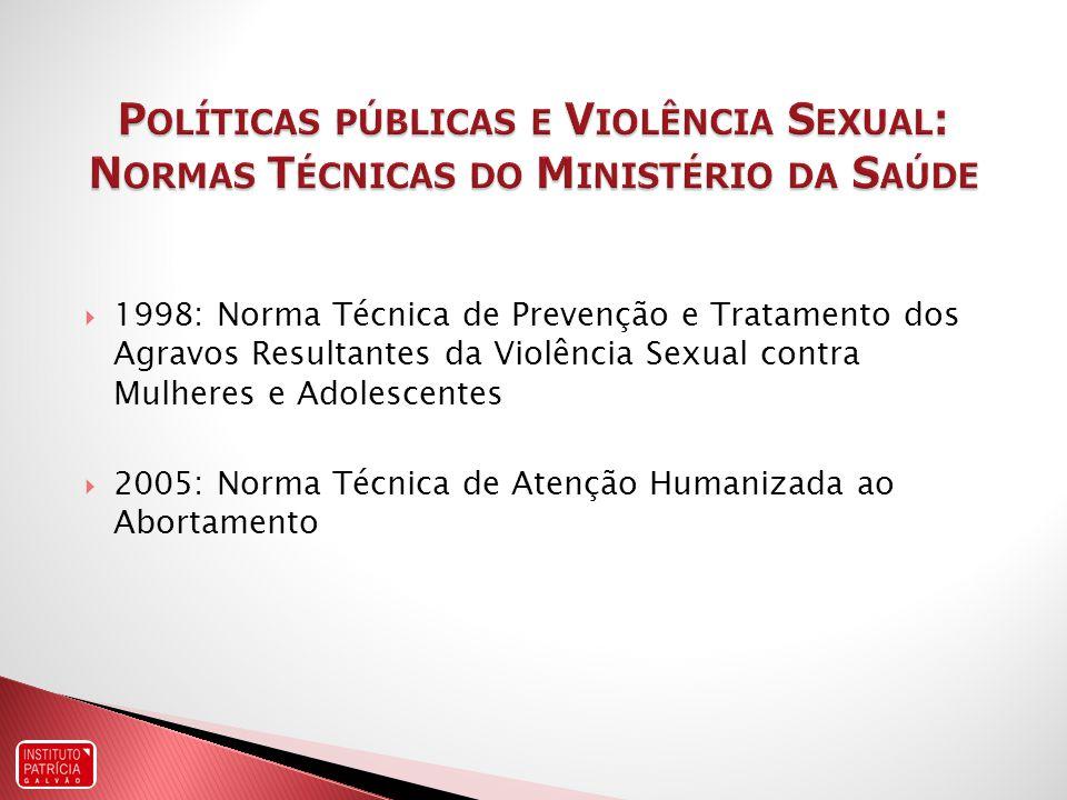 Políticas públicas e Violência Sexual: Normas Técnicas do Ministério da Saúde