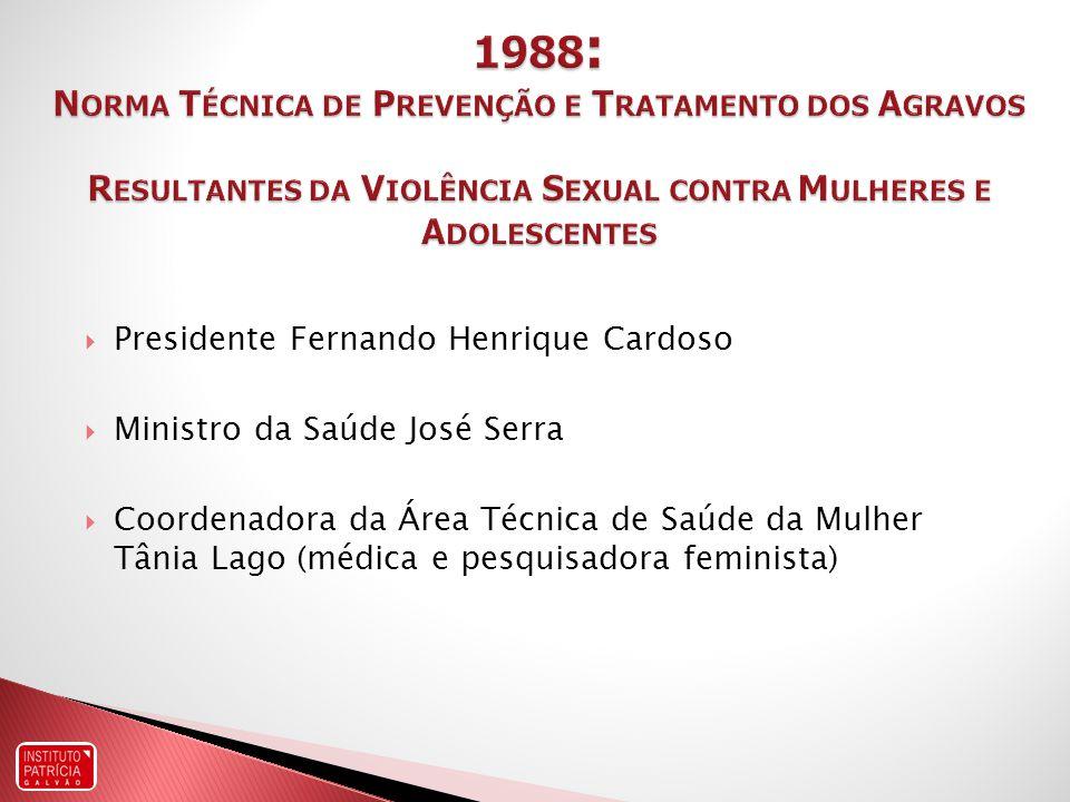 1988: Norma Técnica de Prevenção e Tratamento dos Agravos Resultantes da Violência Sexual contra Mulheres e Adolescentes