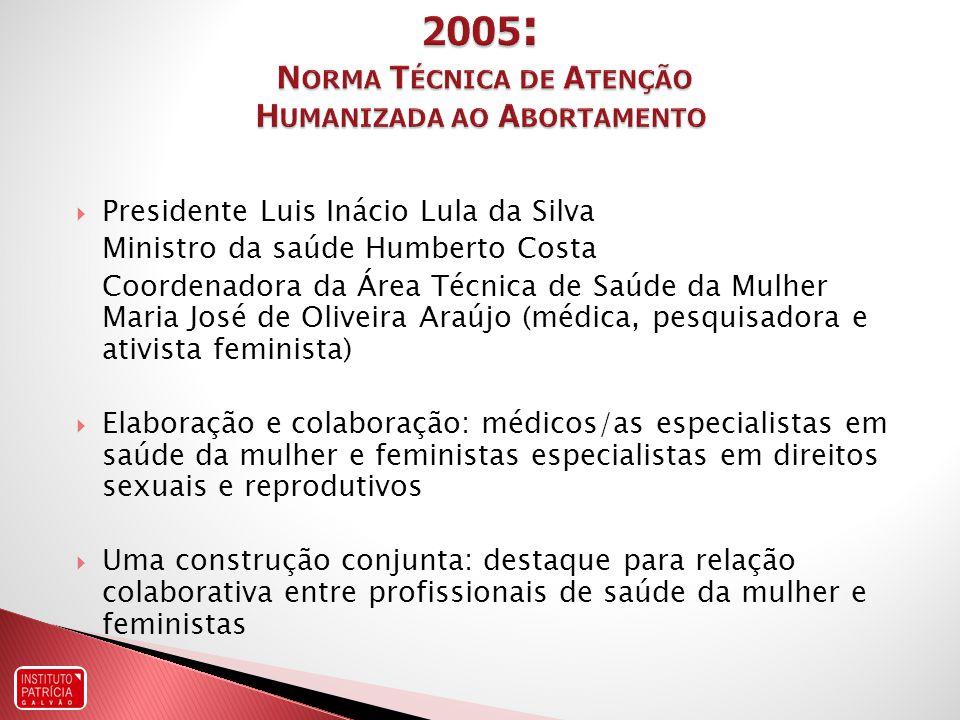 2005: Norma Técnica de Atenção Humanizada ao Abortamento