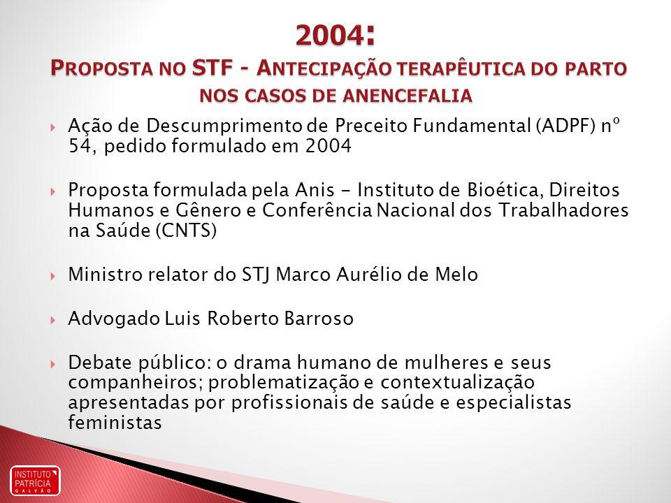 2004: Proposta no STF - Antecipação terapêutica do parto nos casos de anencefalia