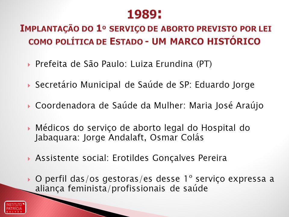 1989: Implantação do 1º serviço de aborto previsto por lei como política de Estado - um marco histórico