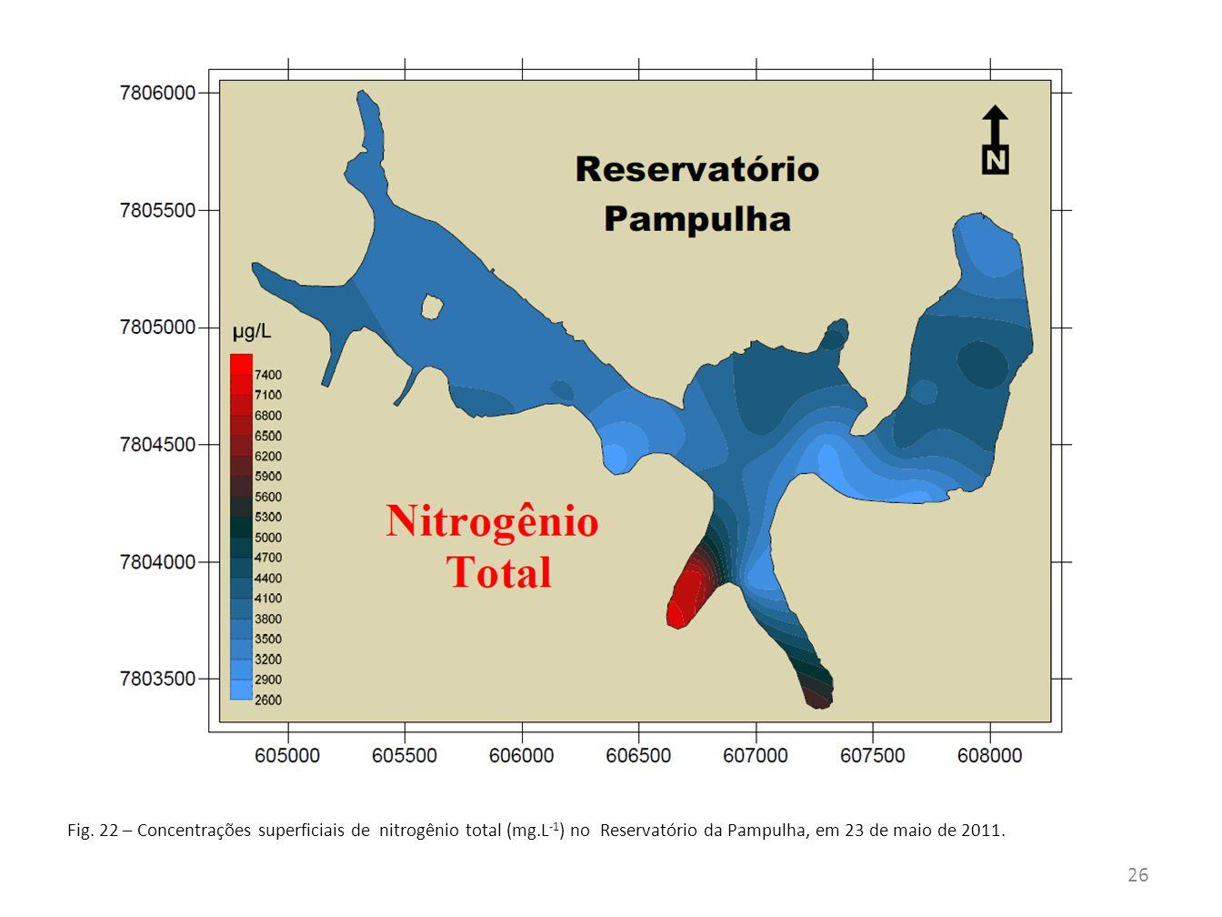 Fig. 22 – Concentrações superficiais de nitrogênio total (mg