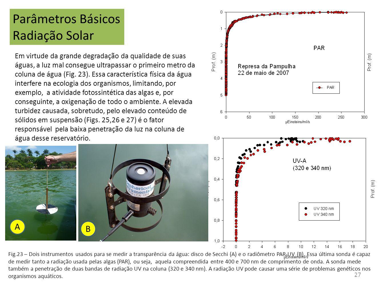 Parâmetros Básicos Radiação Solar A B