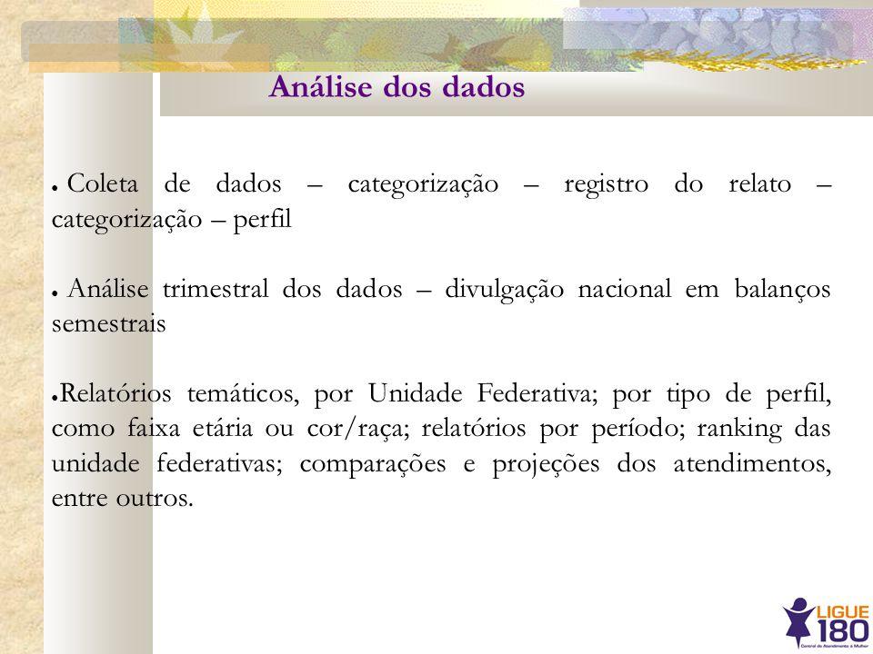 Análise dos dados Coleta de dados – categorização – registro do relato – categorização – perfil.