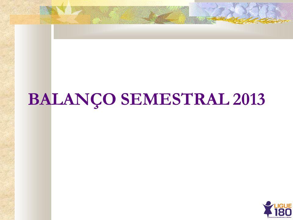 BALANÇO SEMESTRAL 2013