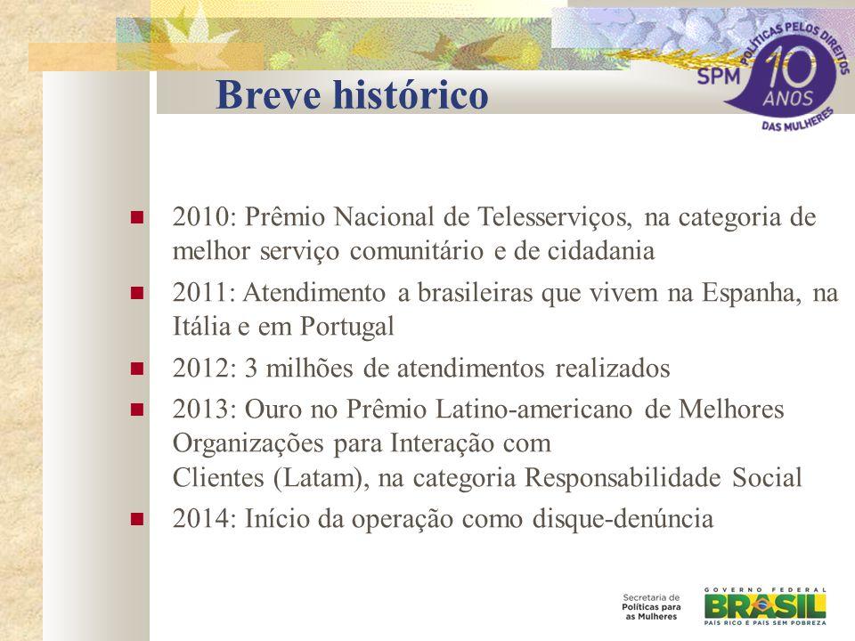 Breve histórico 2010: Prêmio Nacional de Telesserviços, na categoria de melhor serviço comunitário e de cidadania.