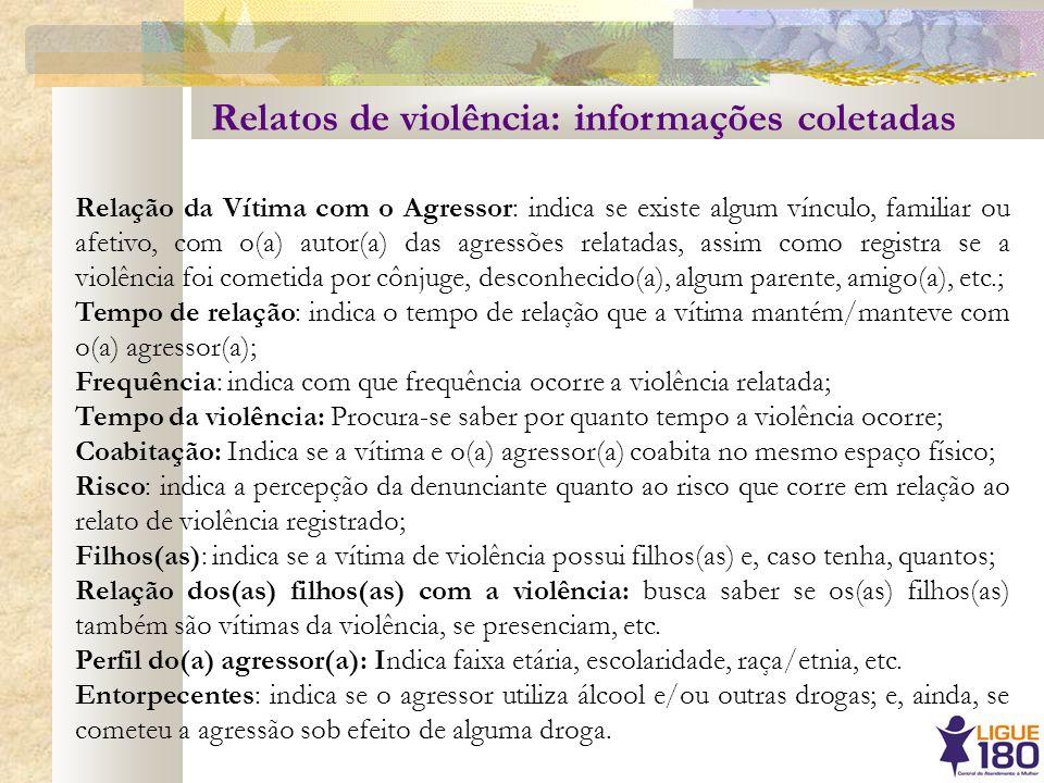 Relatos de violência: informações coletadas