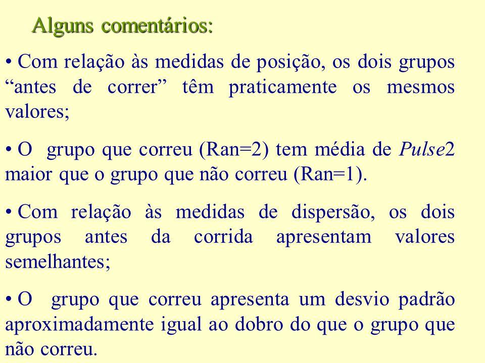 Alguns comentários: Com relação às medidas de posição, os dois grupos antes de correr têm praticamente os mesmos valores;