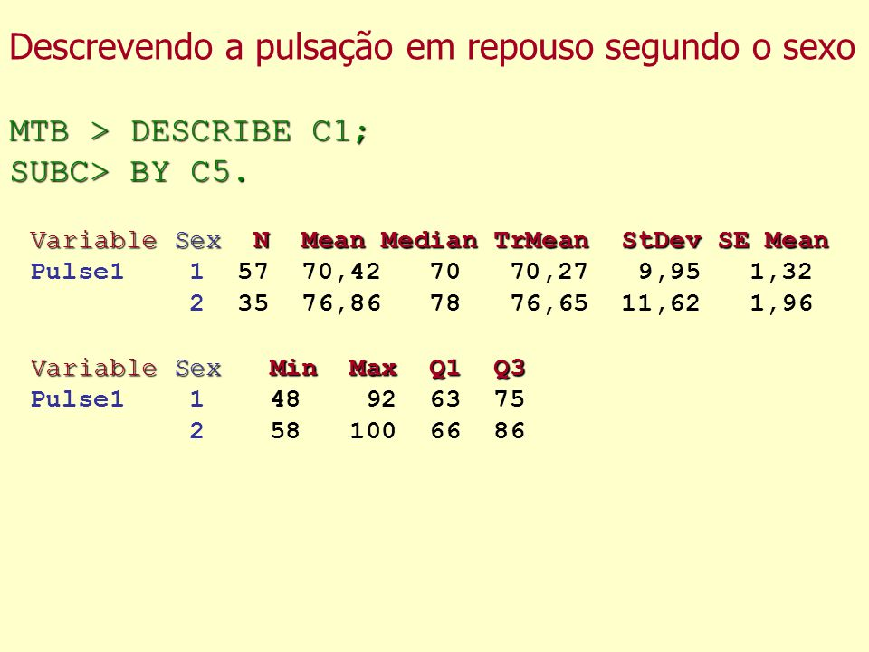 Descrevendo a pulsação em repouso segundo o sexo MTB > DESCRIBE C1; SUBC> BY C5.