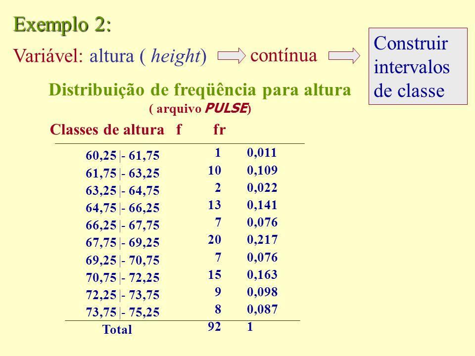Distribuição de freqüência para altura