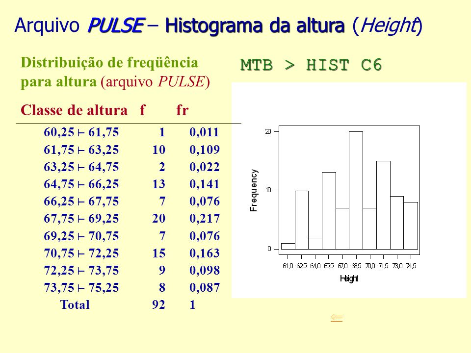 Arquivo PULSE – Histograma da altura (Height)