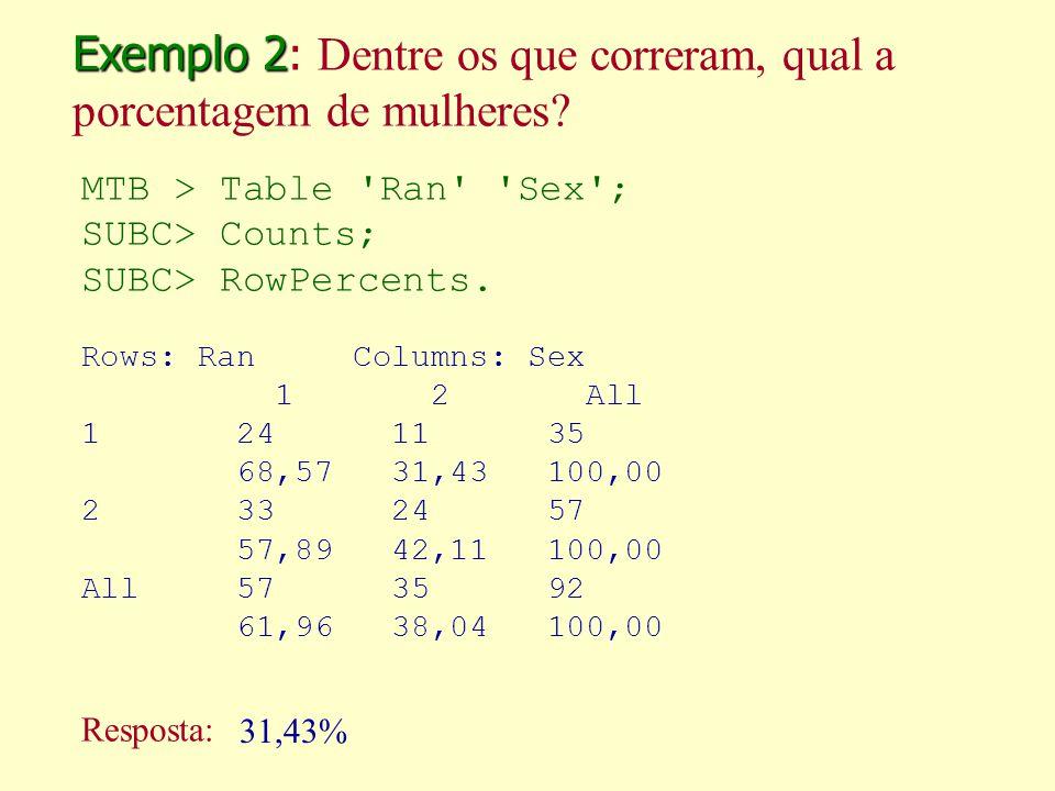 Exemplo 2: Dentre os que correram, qual a porcentagem de mulheres