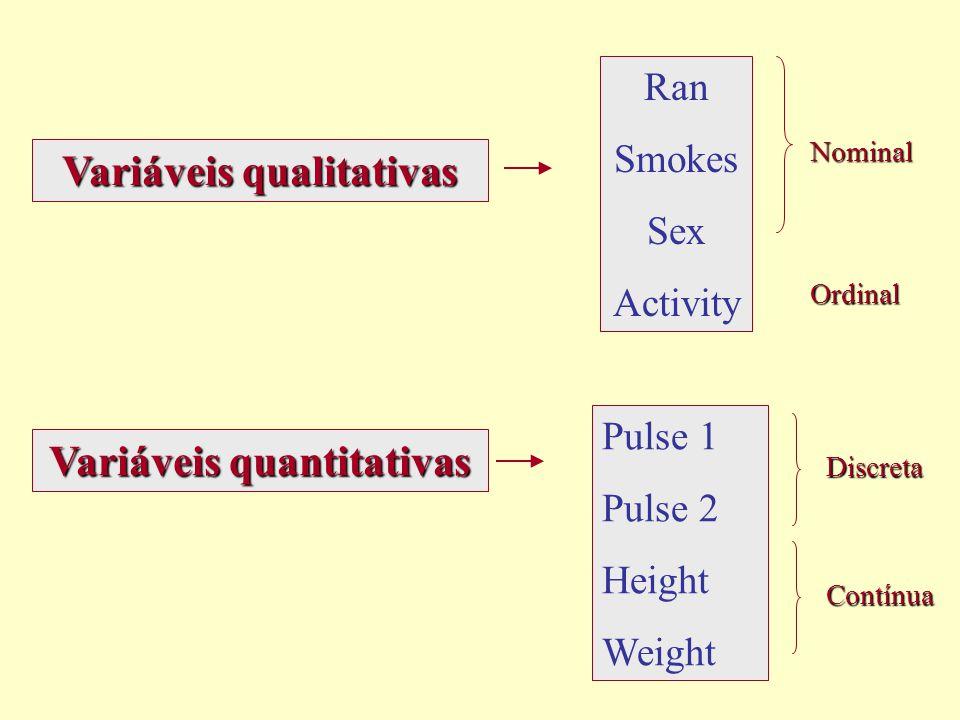 Variáveis qualitativas Variáveis quantitativas