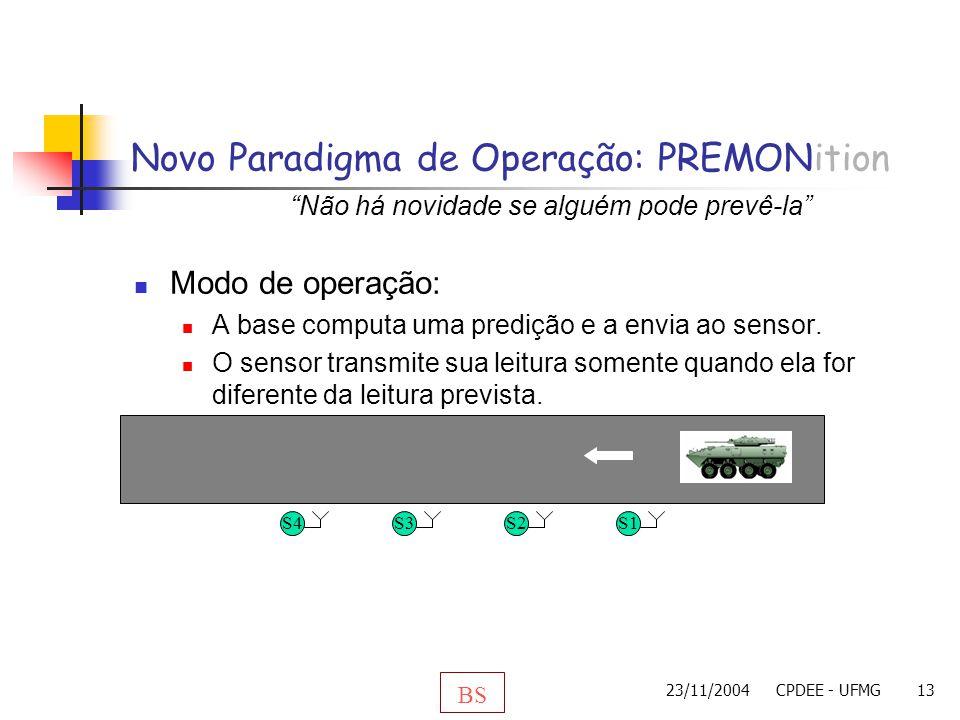 Novo Paradigma de Operação: PREMONition