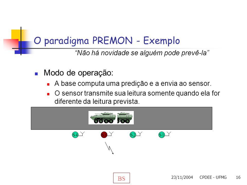 O paradigma PREMON - Exemplo