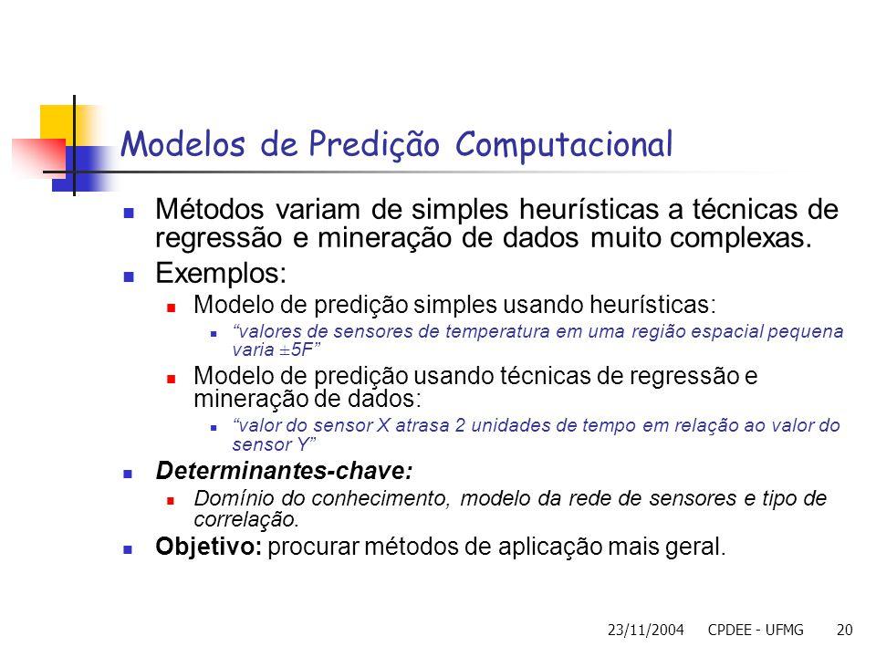 Modelos de Predição Computacional