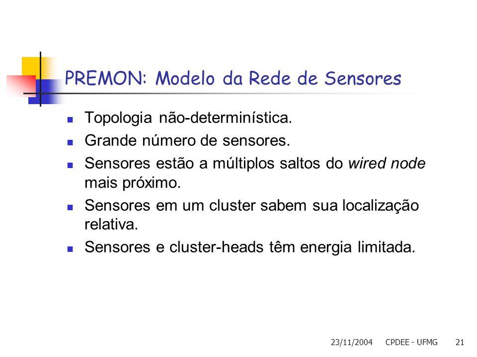 PREMON: Modelo da Rede de Sensores