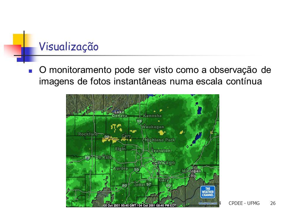 Visualização O monitoramento pode ser visto como a observação de imagens de fotos instantâneas numa escala contínua.
