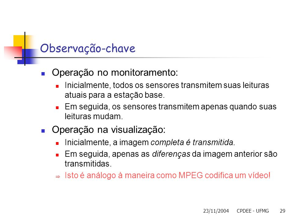 Observação-chave Operação no monitoramento: Operação na visualização: