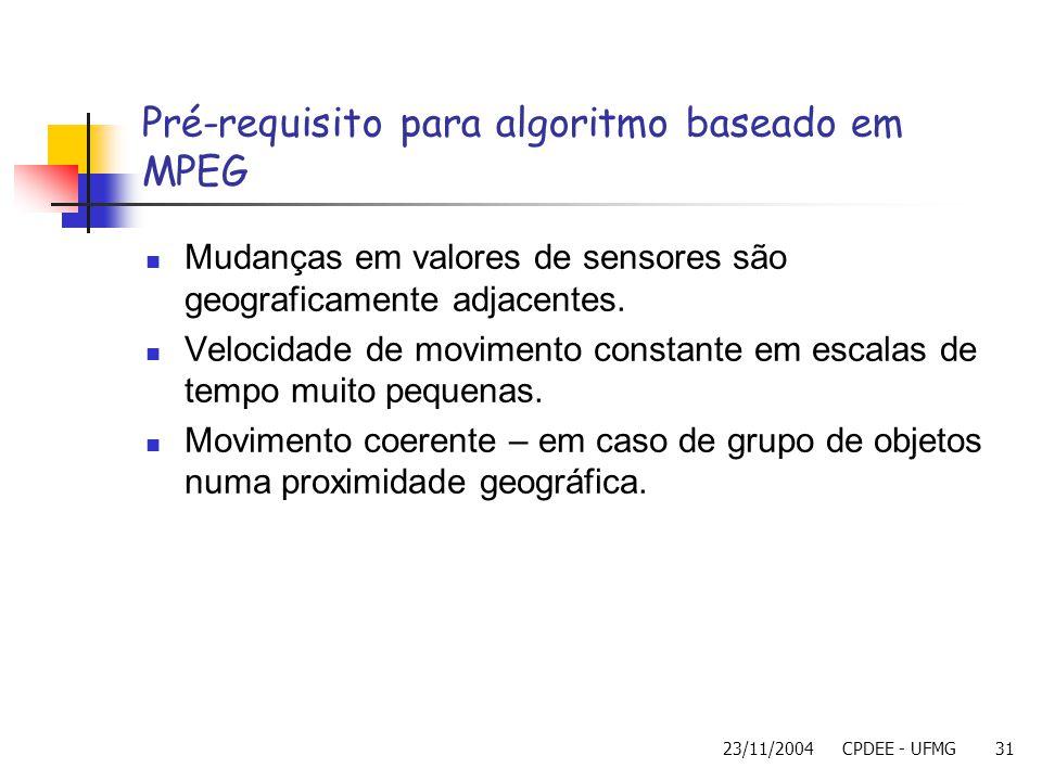Pré-requisito para algoritmo baseado em MPEG