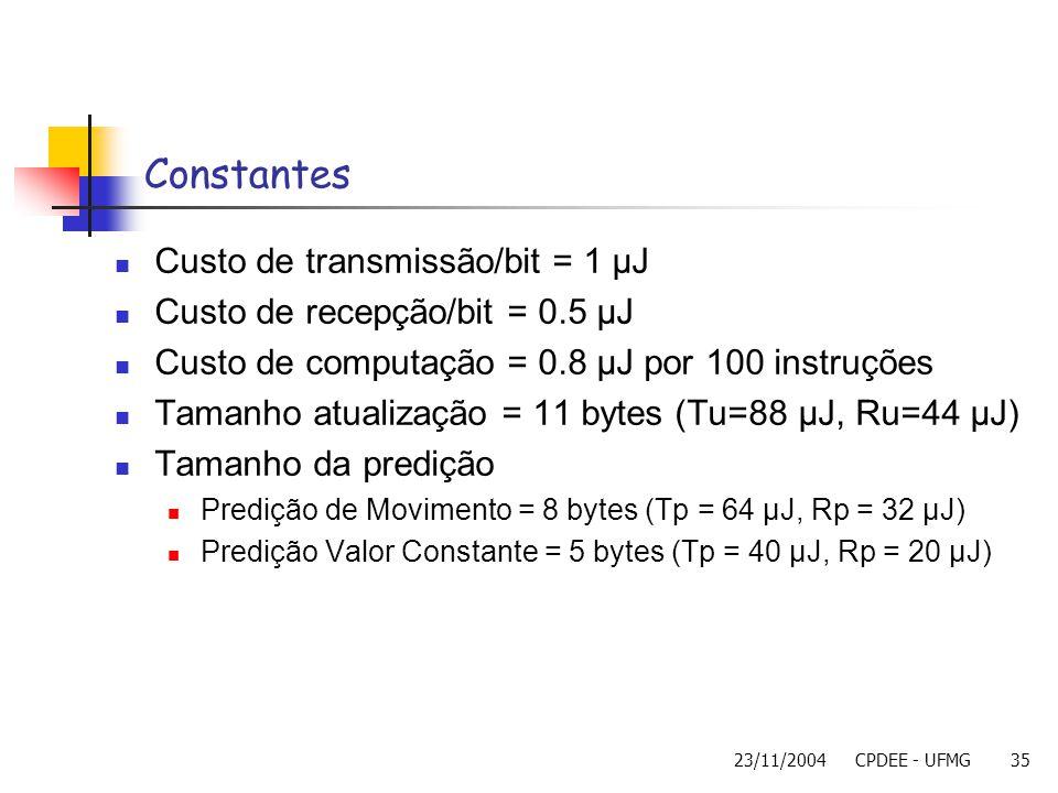 Constantes Custo de transmissão/bit = 1 µJ