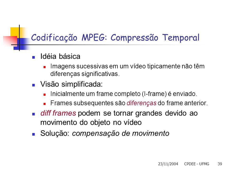 Codificação MPEG: Compressão Temporal