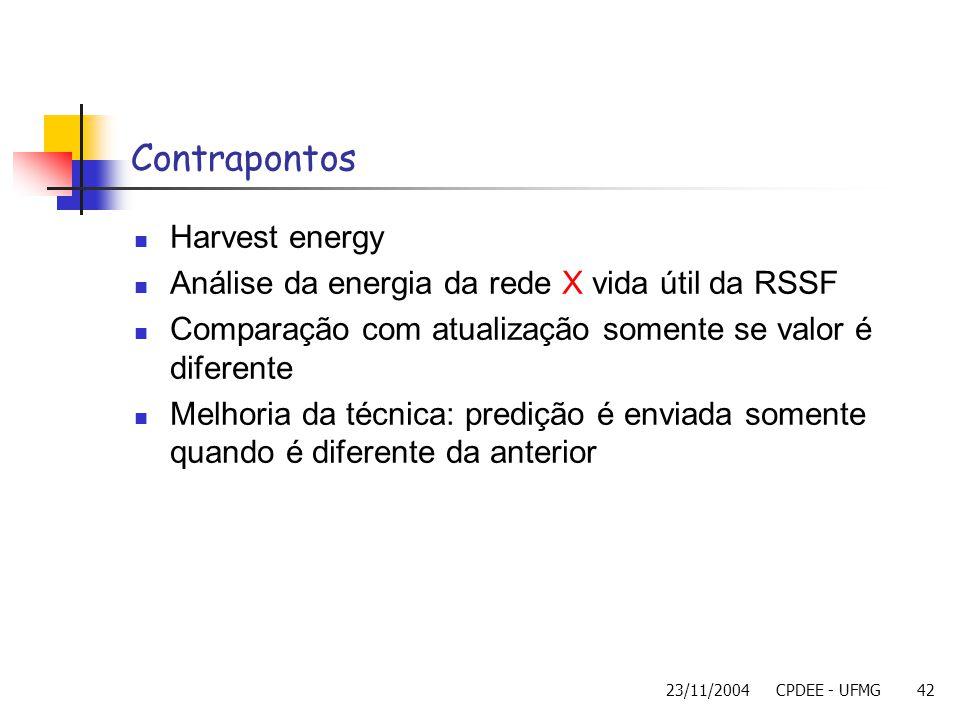 Contrapontos Harvest energy