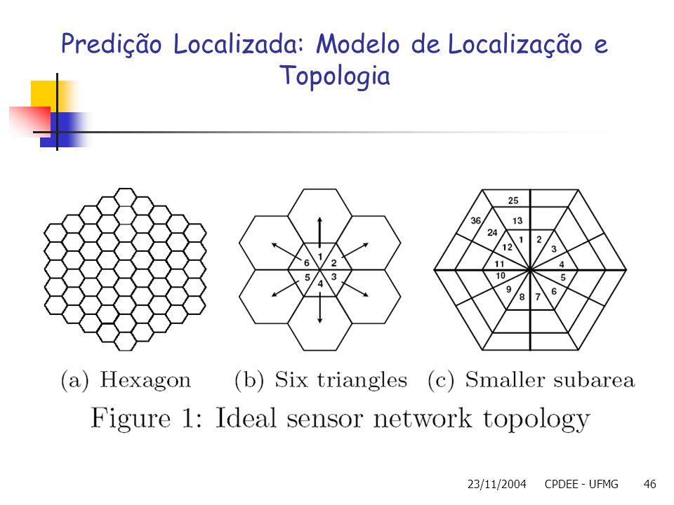 Predição Localizada: Modelo de Localização e Topologia