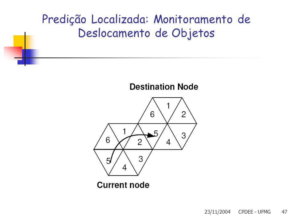 Predição Localizada: Monitoramento de Deslocamento de Objetos