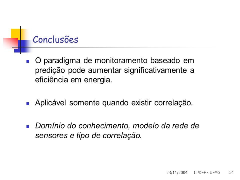 Conclusões O paradigma de monitoramento baseado em predição pode aumentar significativamente a eficiência em energia.
