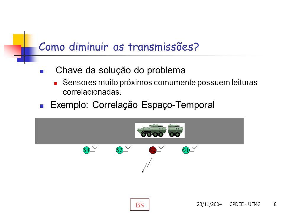 Como diminuir as transmissões