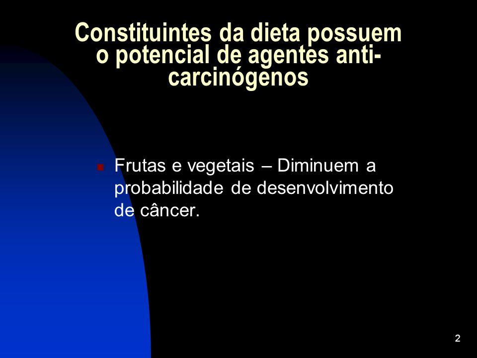 Constituintes da dieta possuem o potencial de agentes anti-carcinógenos