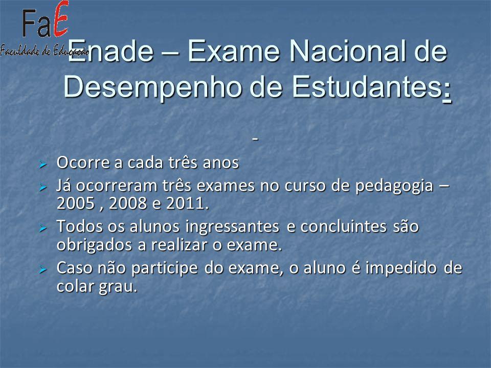 Enade – Exame Nacional de Desempenho de Estudantes: