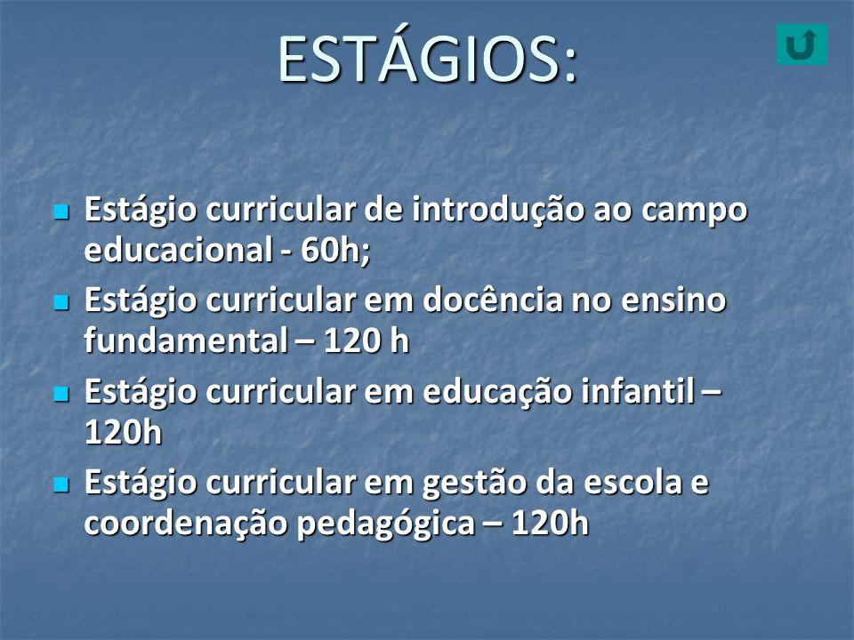 ESTÁGIOS: Estágio curricular de introdução ao campo educacional - 60h;
