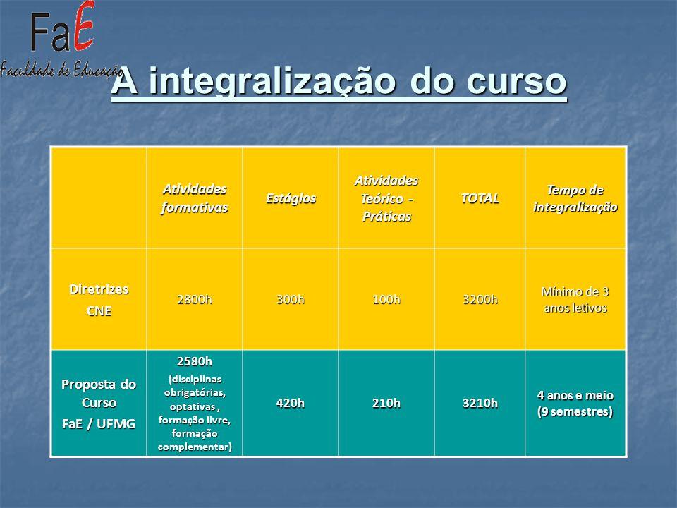 A integralização do curso