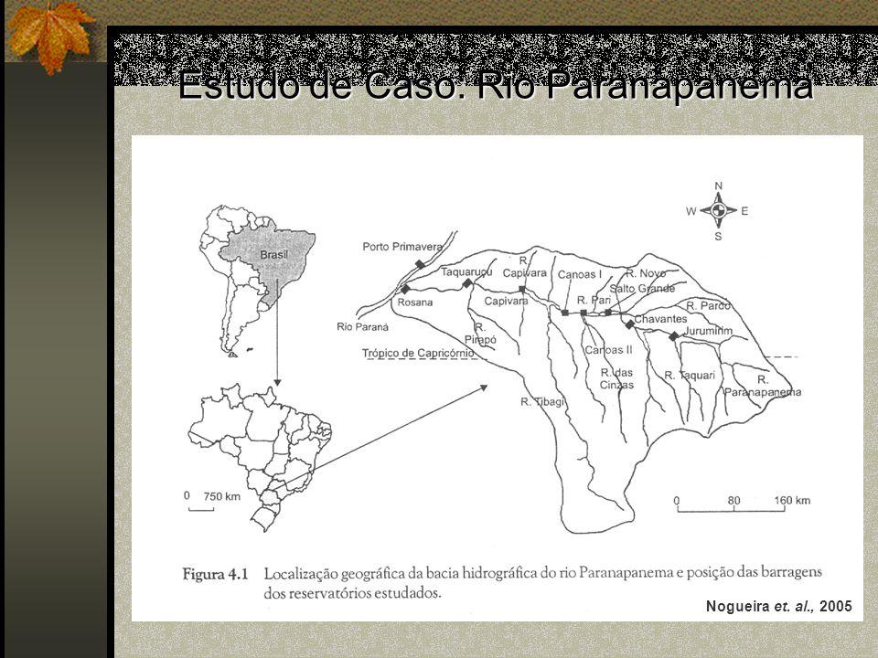 Estudo de Caso: Rio Paranapanema